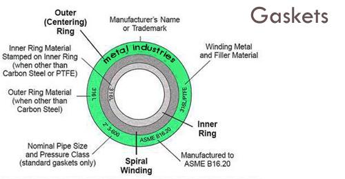Spiral wound gaskets manufacturers suppliers stockist