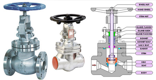 Industrial Globe Valves Manufacturers Suppliers Exporters India